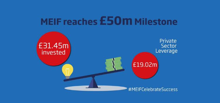 MEIF reaches £50m Milestone